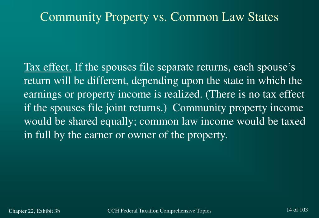Community Property vs. Common Law States