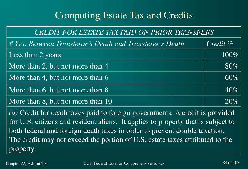 Computing Estate Tax and Credits