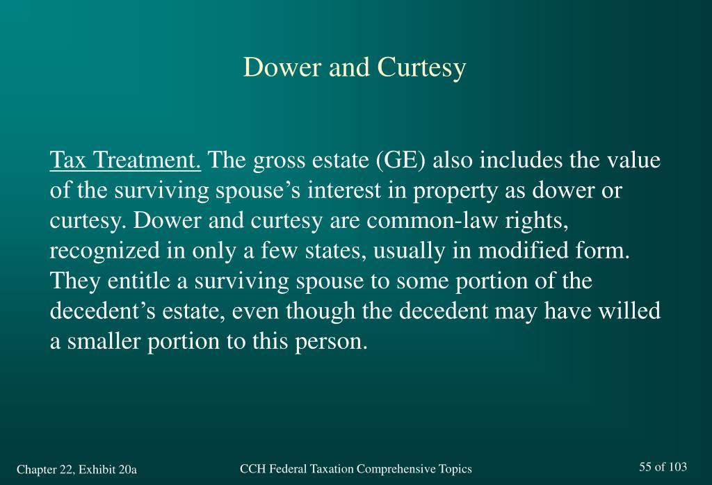 Dower and Curtesy