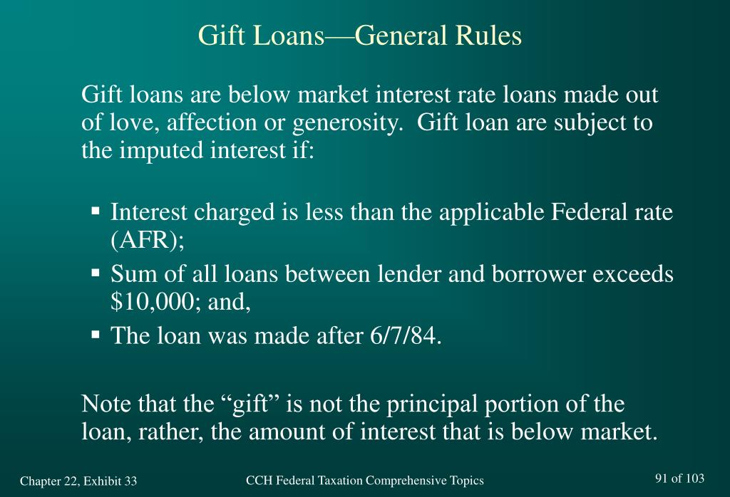 Gift Loans—General Rules
