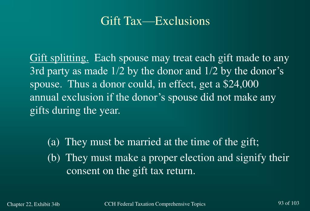 Gift Tax—Exclusions