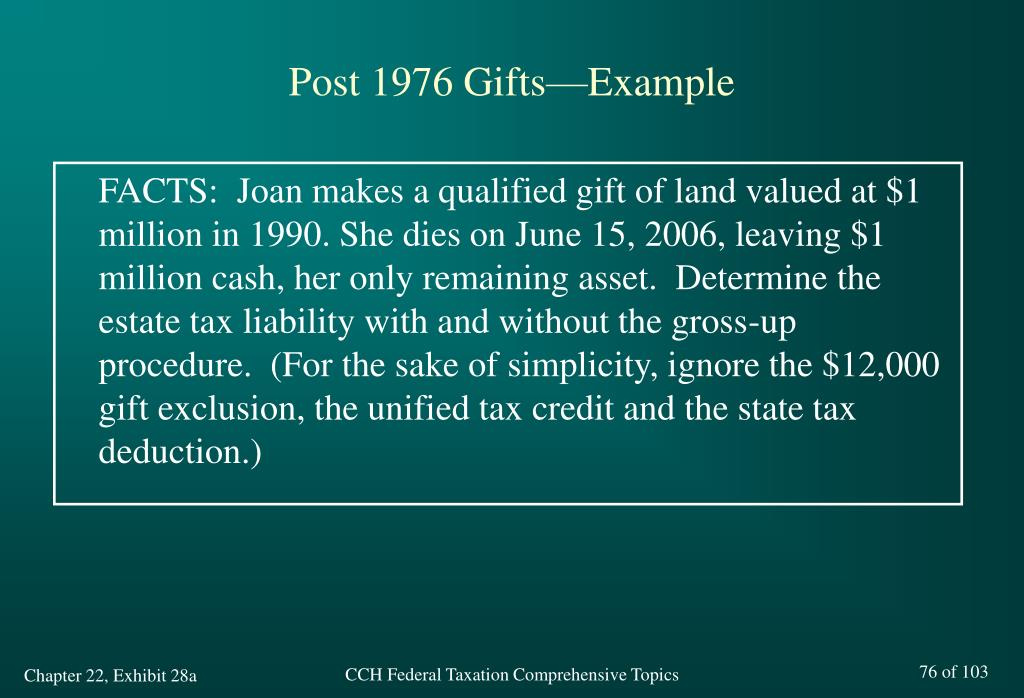 Post 1976 Gifts—Example