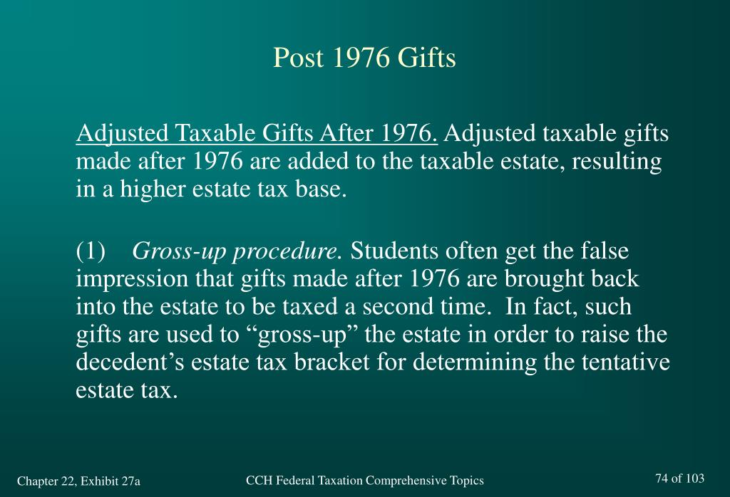 Post 1976 Gifts