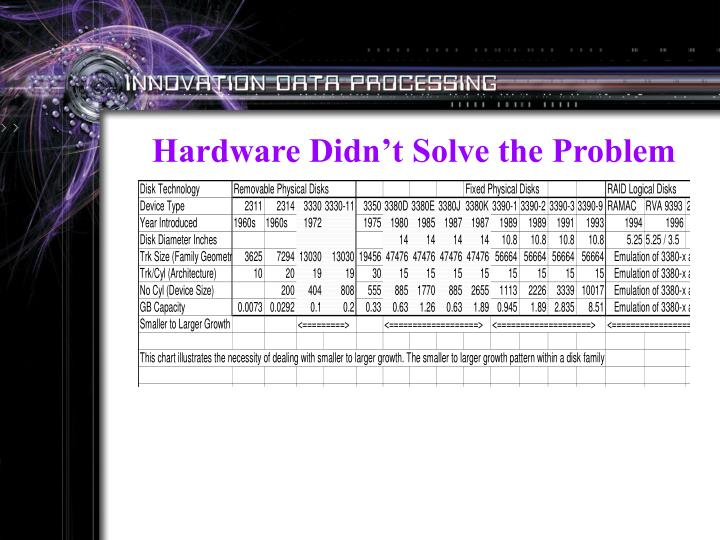 Hardware Didn't Solve the Problem