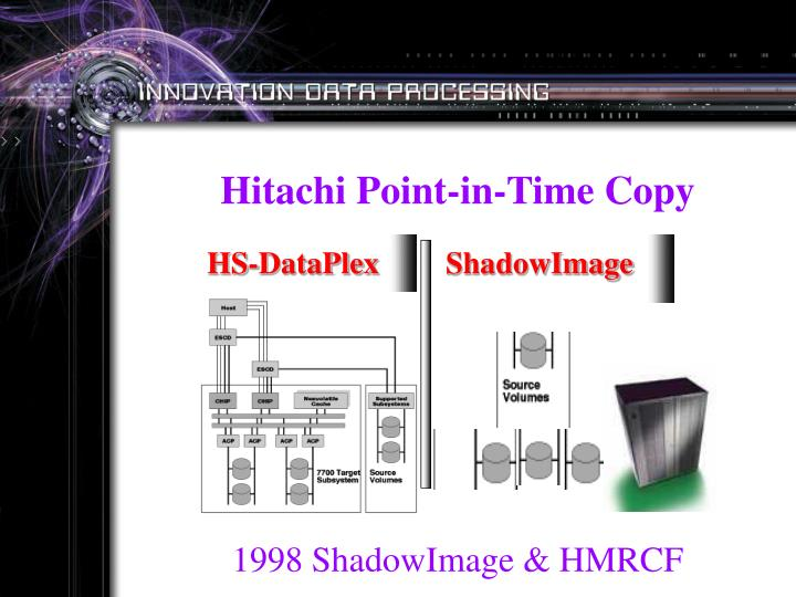 Hitachi Point-in-Time Copy
