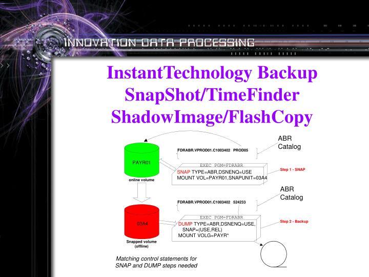InstantTechnology Backup