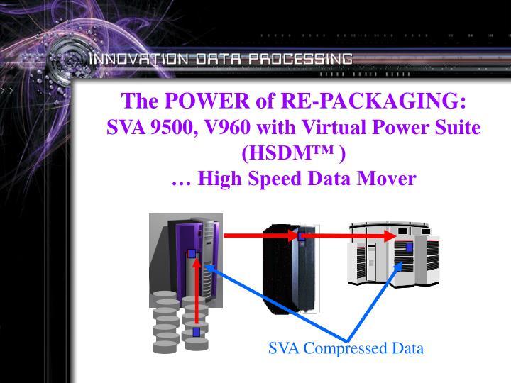 SVA Compressed Data