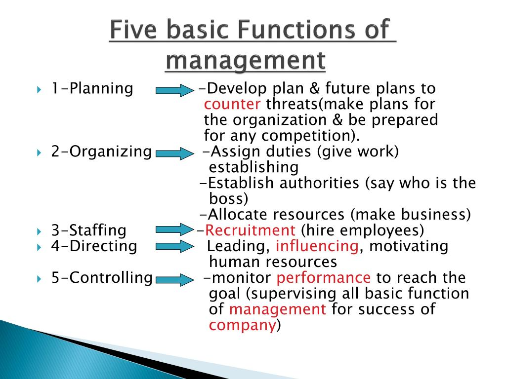 Five basic Functions of management