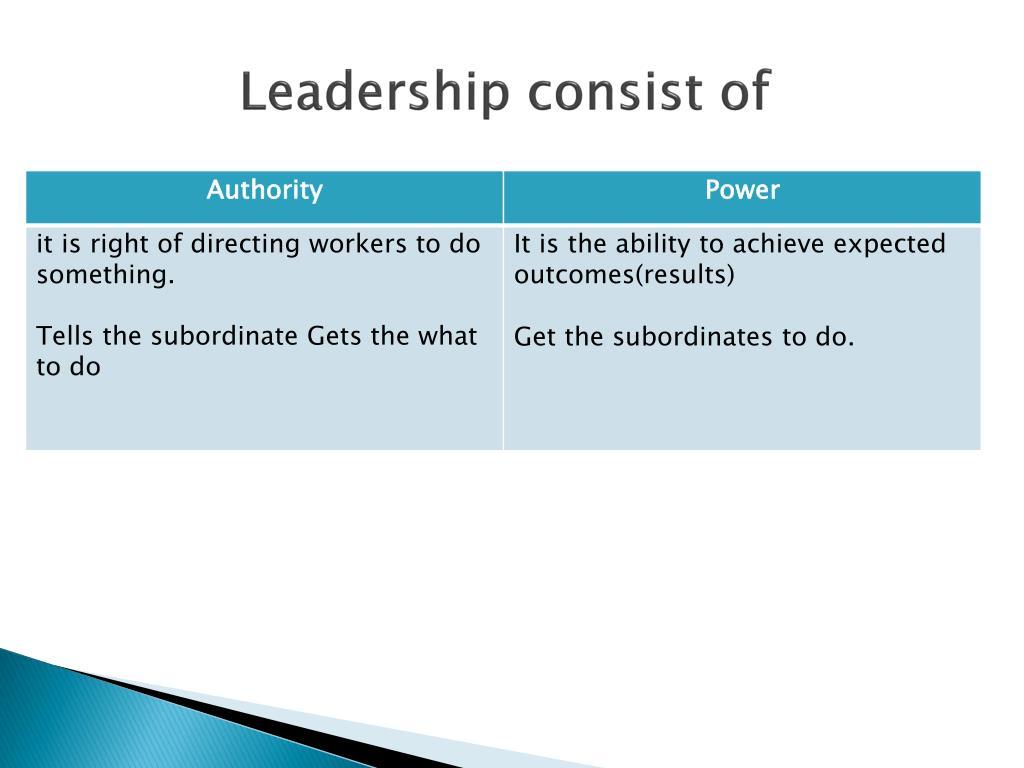 Leadership consist of