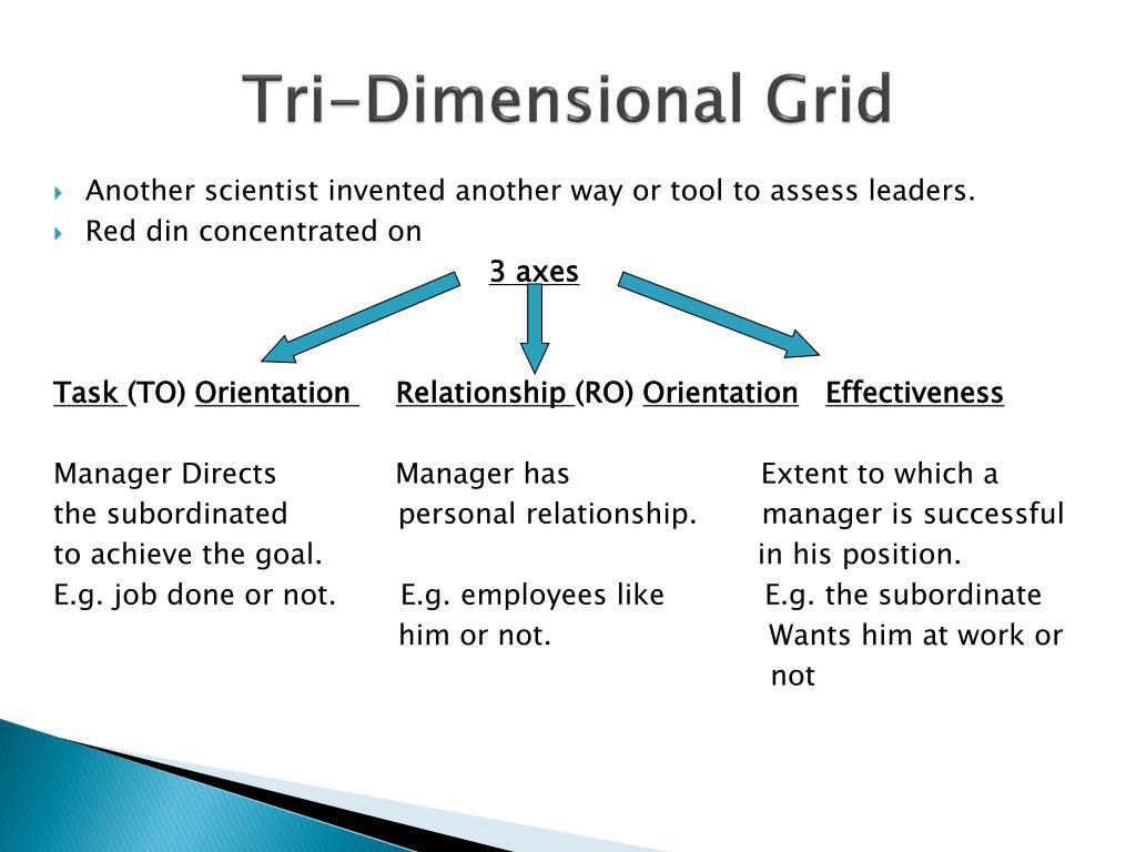 Tri-Dimensional Grid