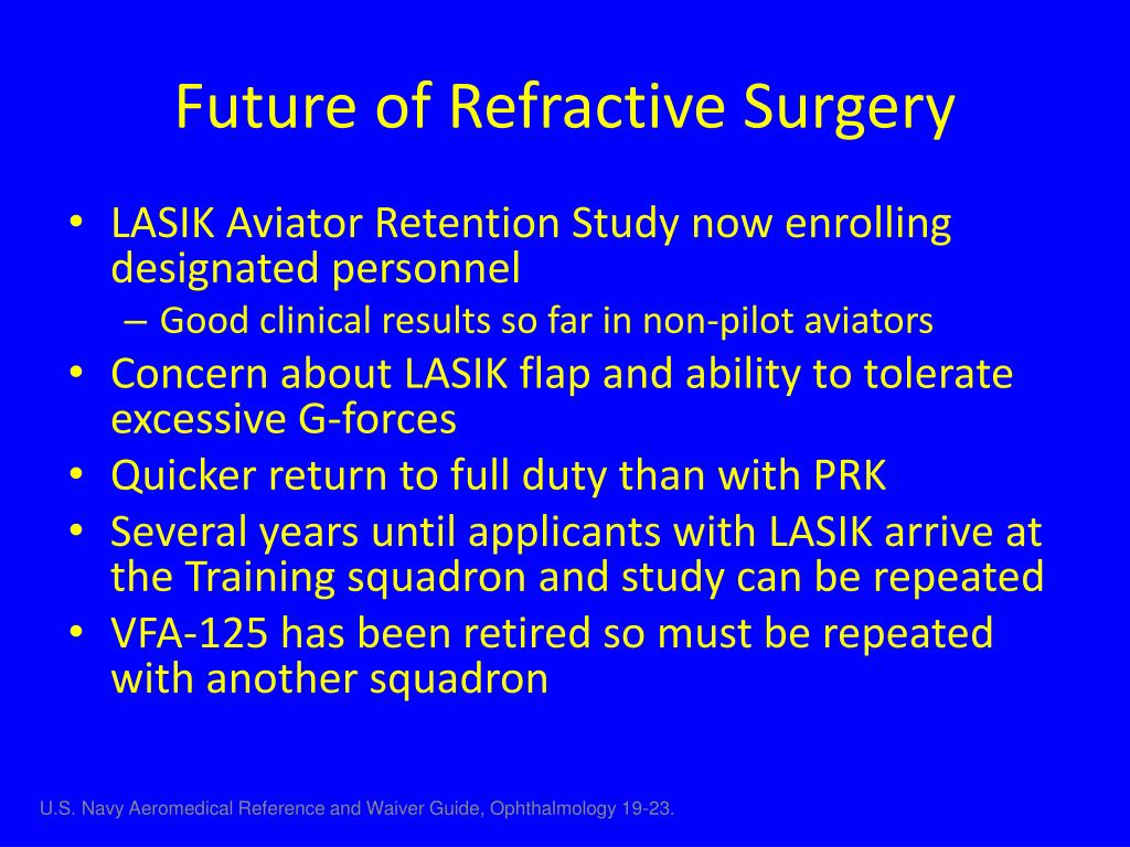 Future of Refractive Surgery