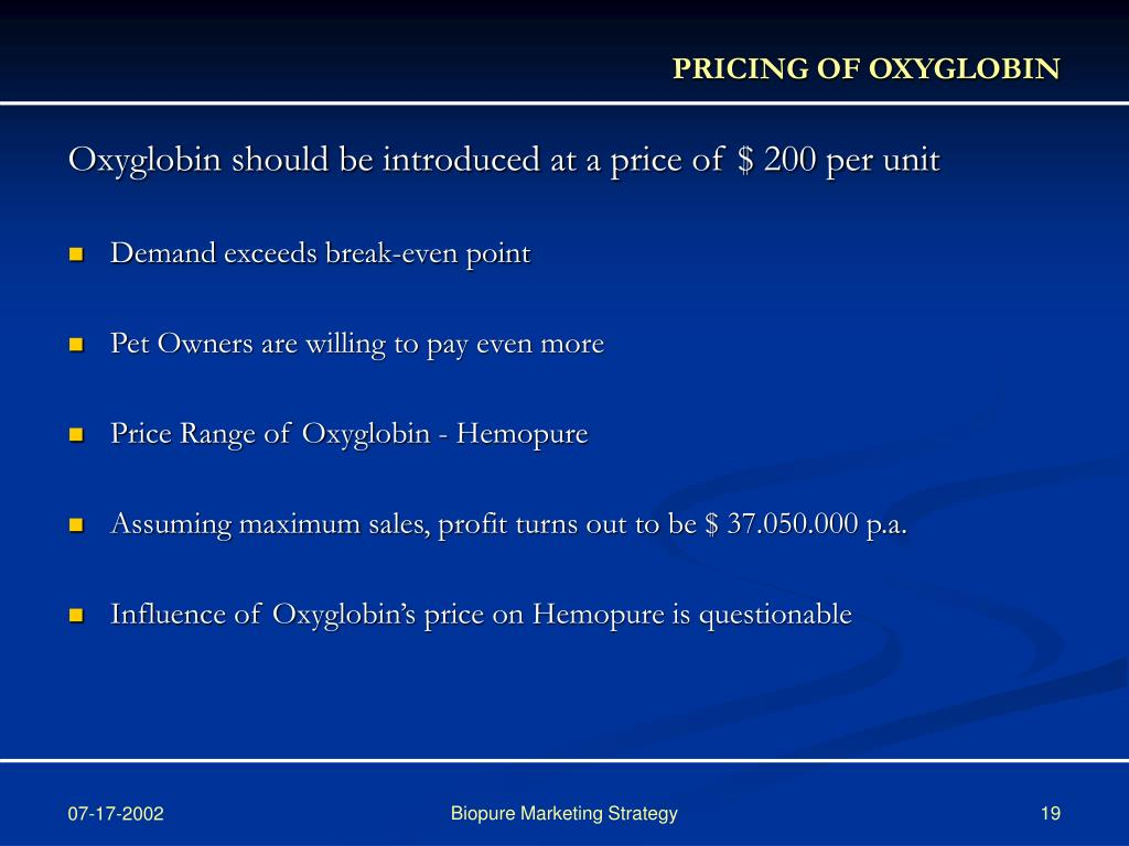 PRICING OF OXYGLOBIN