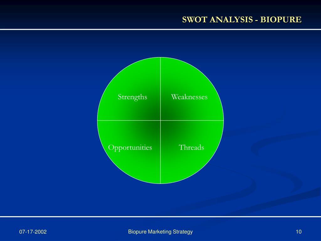 SWOT ANALYSIS - BIOPURE