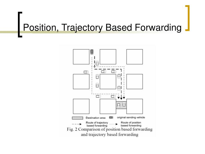 Position, Trajectory Based Forwarding