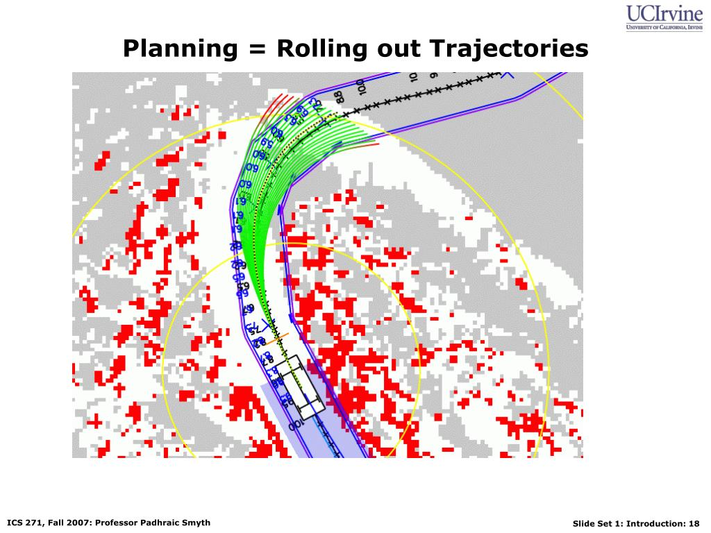 Planning = Rolling out Trajectories