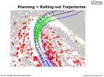 planning rolling out trajectories