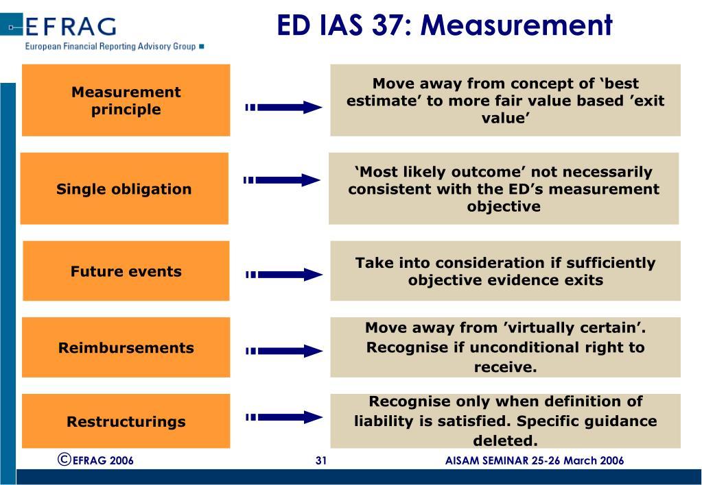 ED IAS 37: Measurement