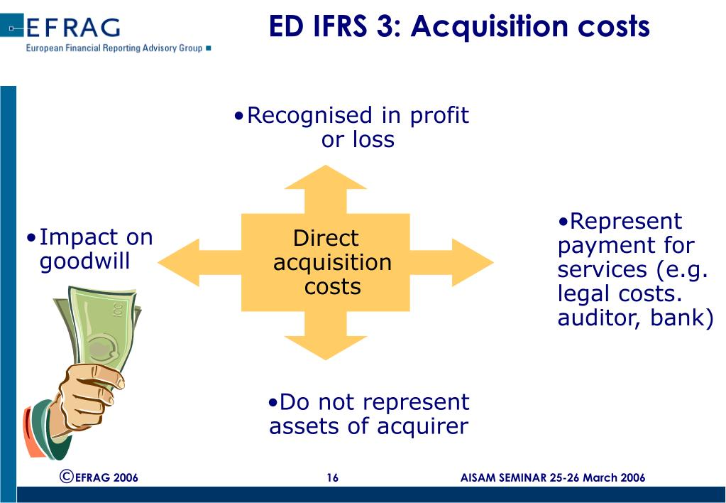 ED IFRS 3: Acquisition costs