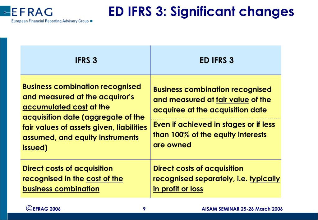 ED IFRS 3: Significant changes