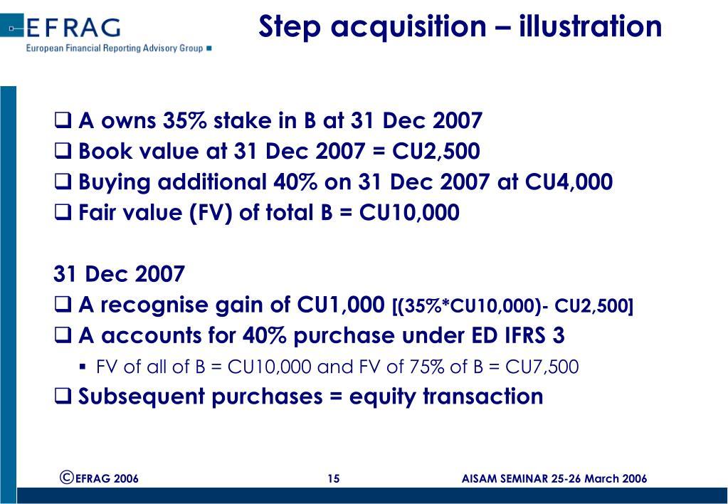 Step acquisition – illustration