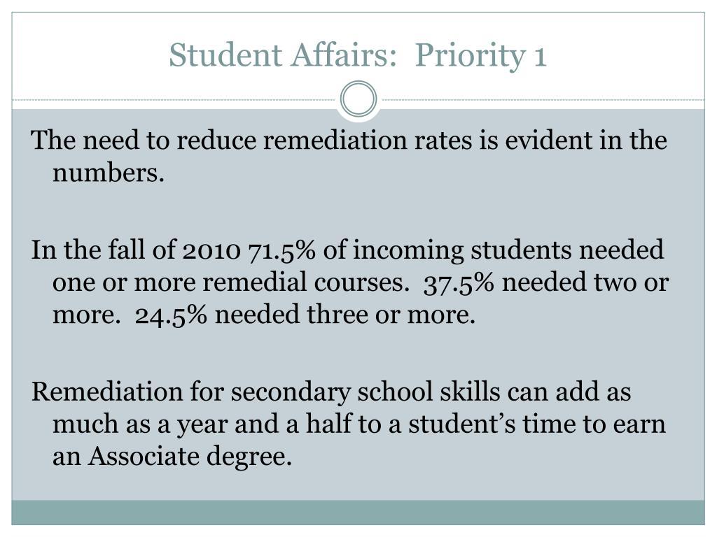 Student Affairs:  Priority 1