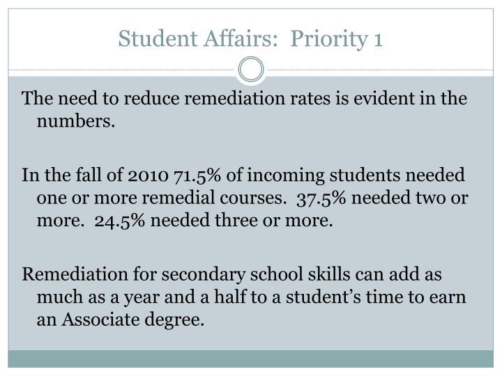 Student affairs priority 1