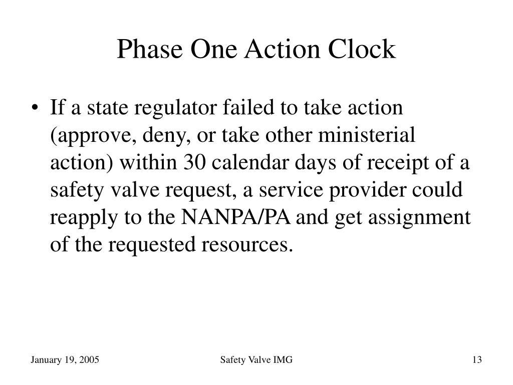 Phase One Action Clock