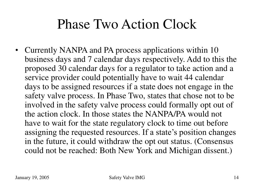 Phase Two Action Clock