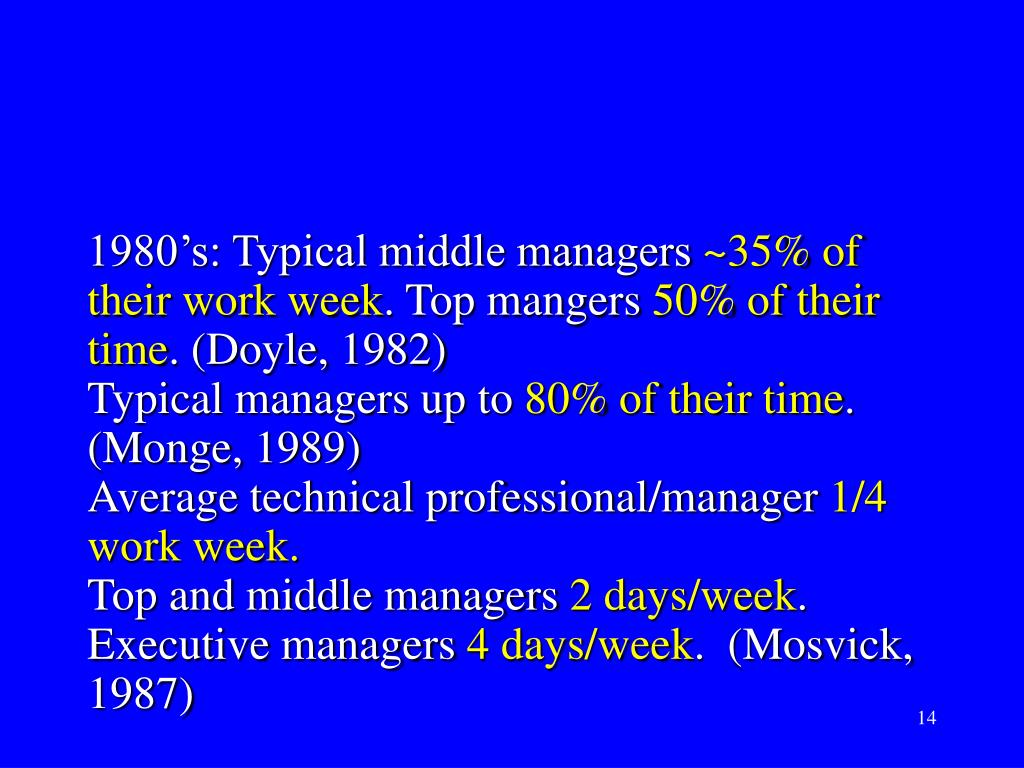 1980's: Typical middle managers