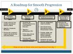 a roadmap for smooth progression