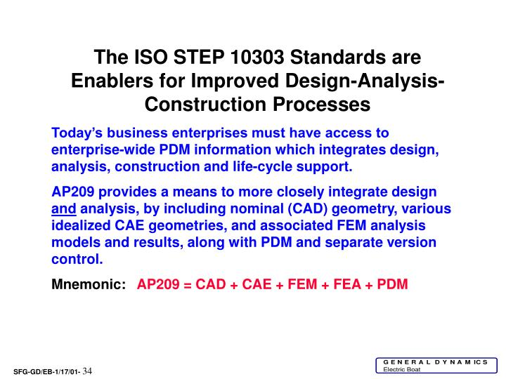 The ISO STEP 10303 Standards are Enablers for Improved Design-Analysis-Construction Processes