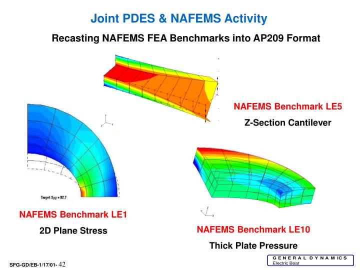 Joint PDES & NAFEMS Activity