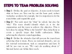 steps to team problem solving