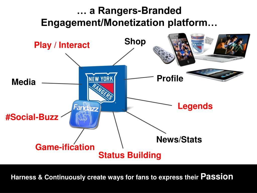 … a Rangers-Branded