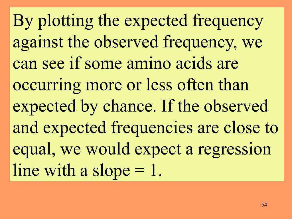 By plotting the expected frequency against the observed frequency, we can see if some amino acids are occurring more or less often than expected by chance. If the observed and expected frequencies are close to equal, we would expect a regression line with a slope = 1.