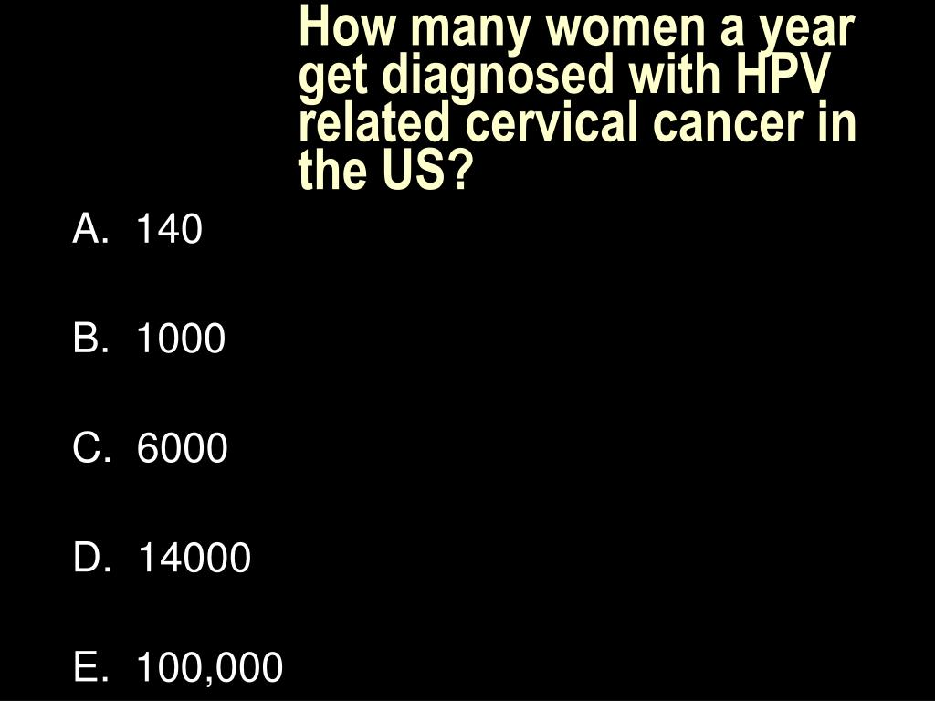 How many women a year get diagnosed with HPV related cervical cancer in the US?
