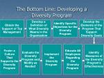 the bottom line developing a diversity program