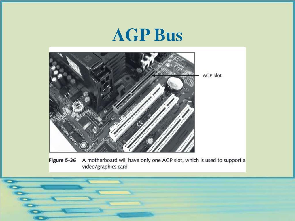 AGP Bus