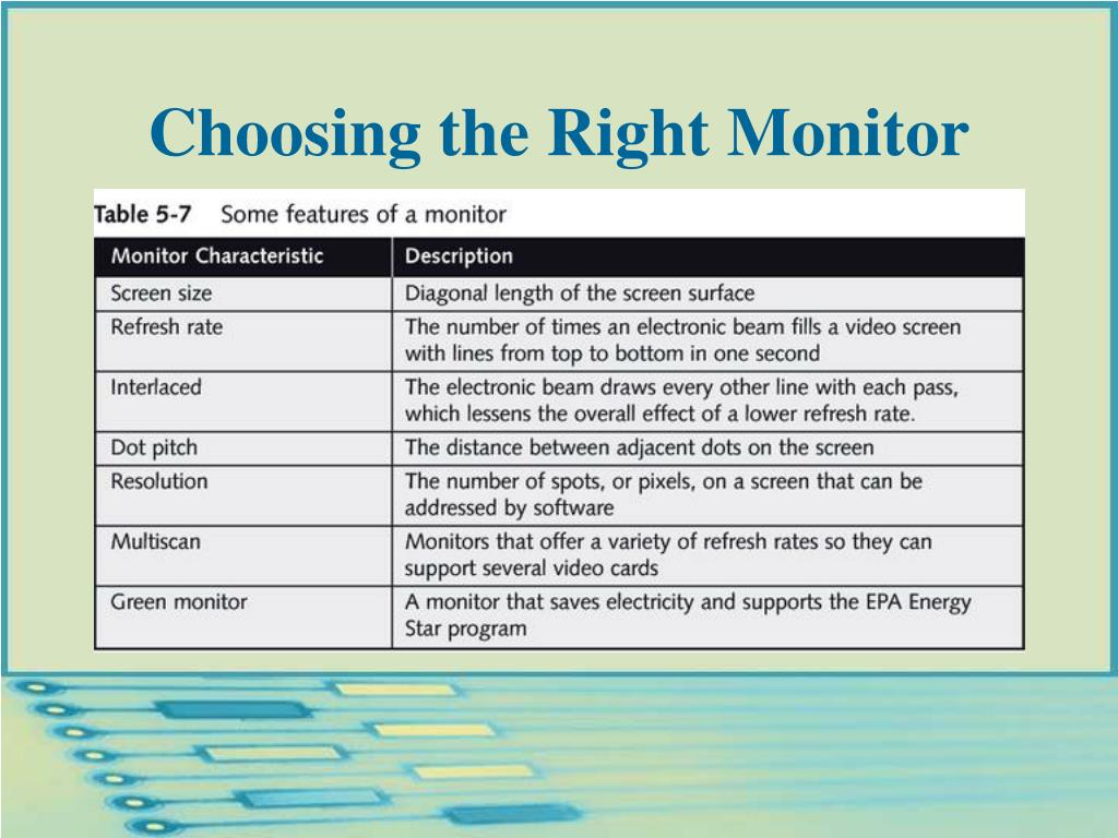 Choosing the Right Monitor