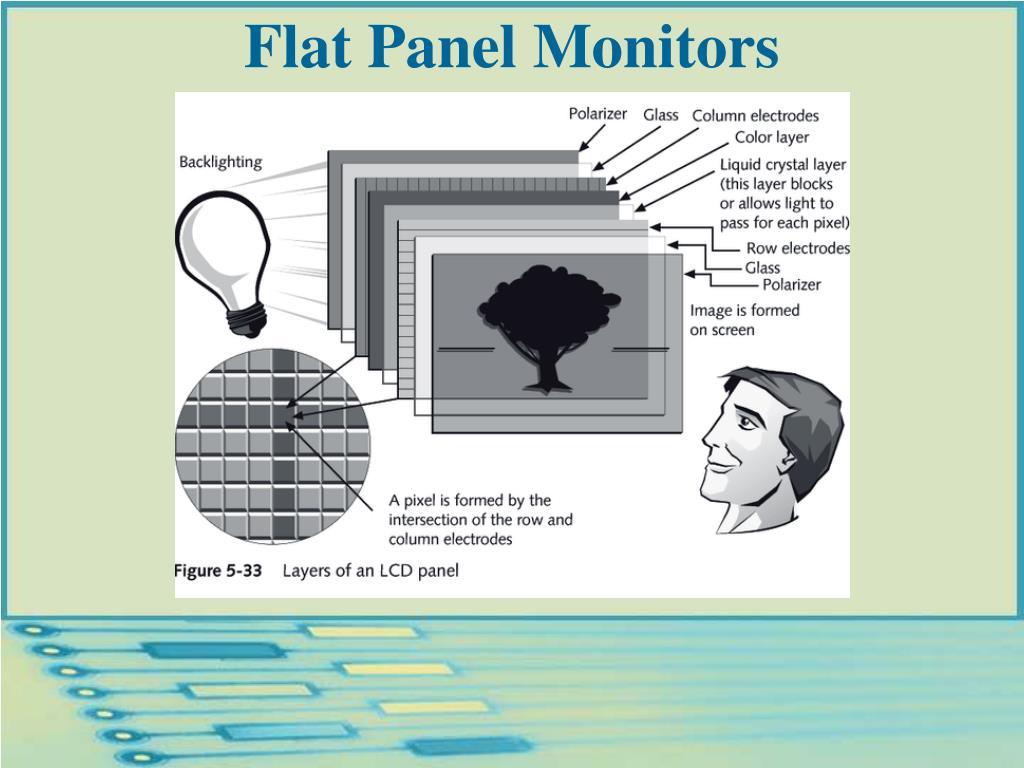 Flat Panel Monitors