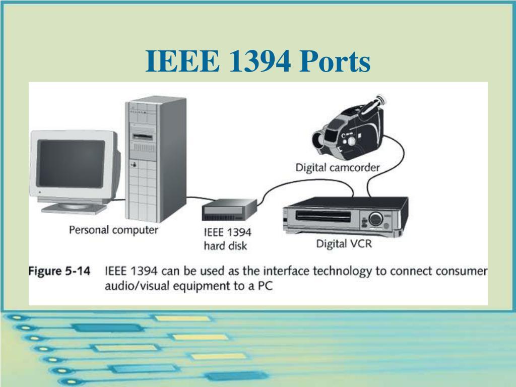 IEEE 1394 Ports