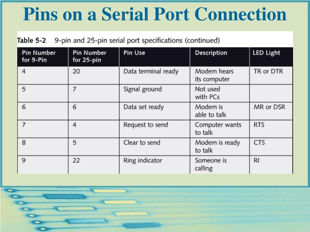 Pins on a Serial Port Connection
