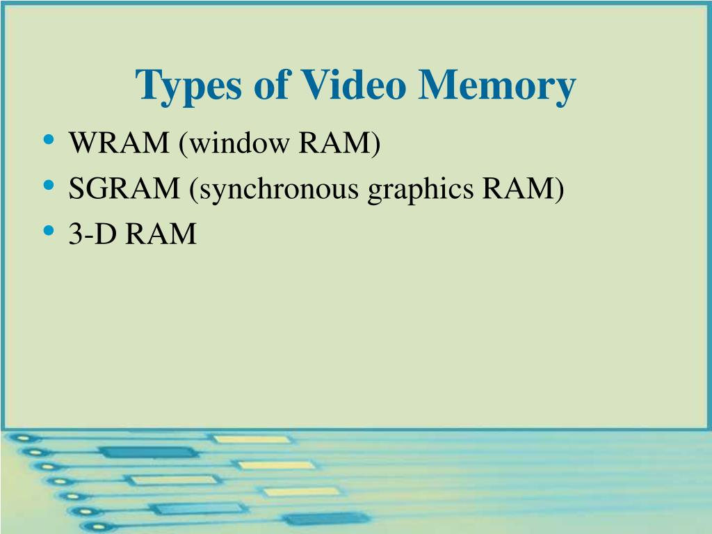 Types of Video Memory