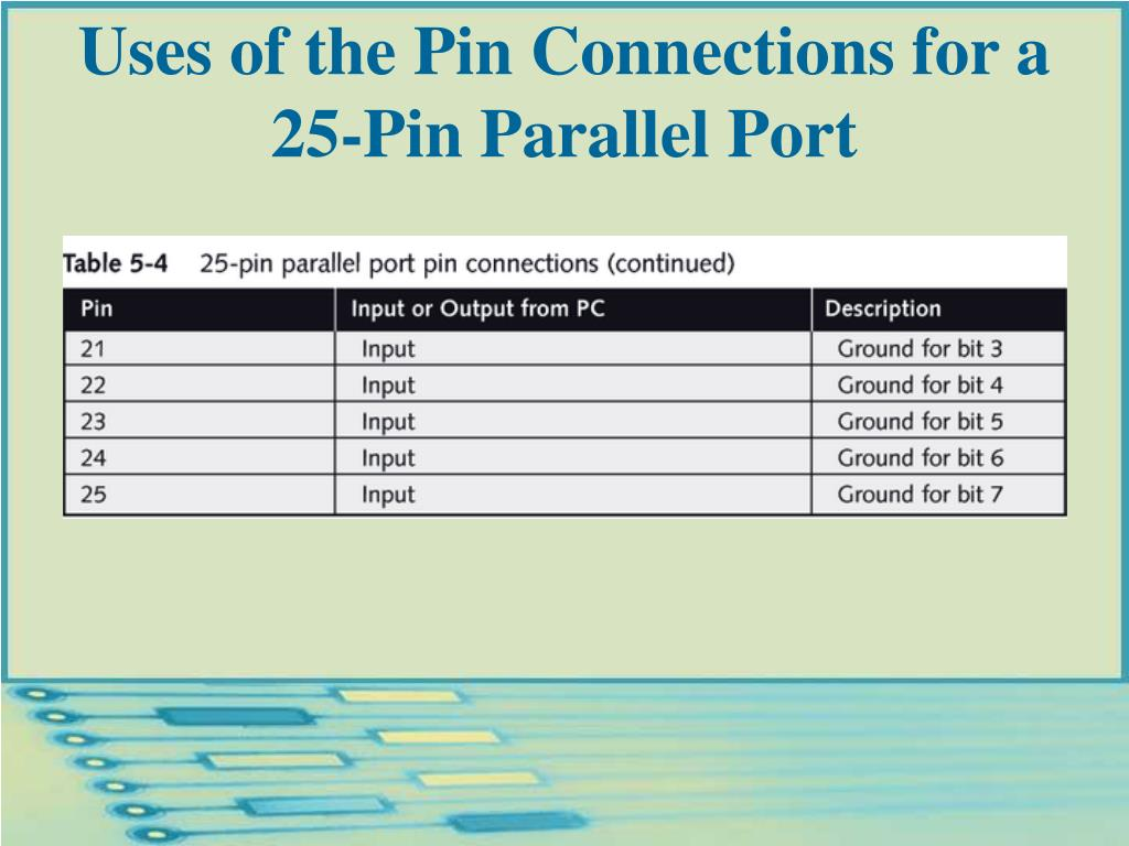 Uses of the Pin Connections for a 25-Pin Parallel Port