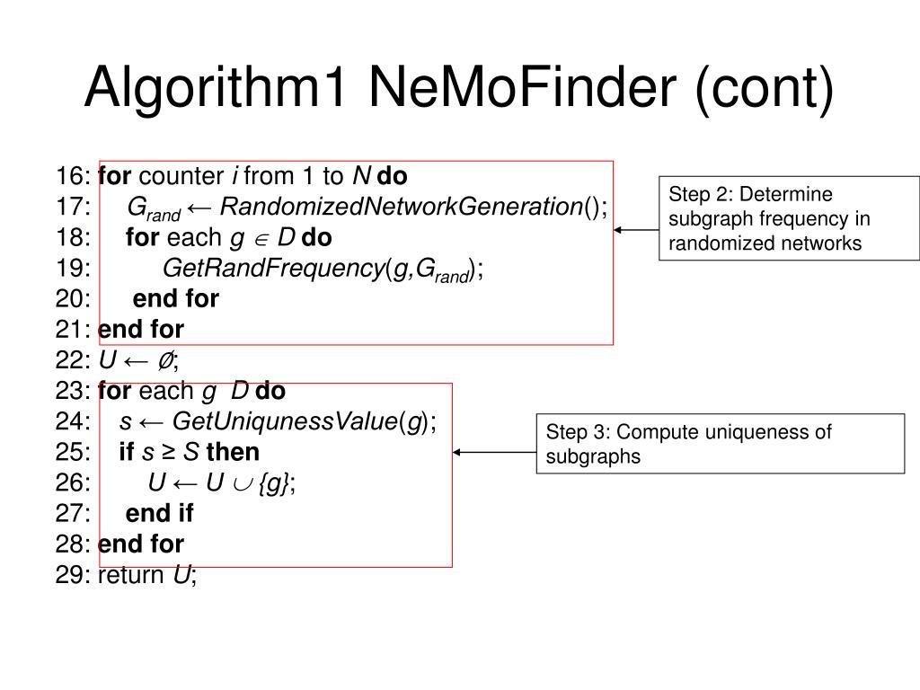 Algorithm1 NeMoFinder (cont)