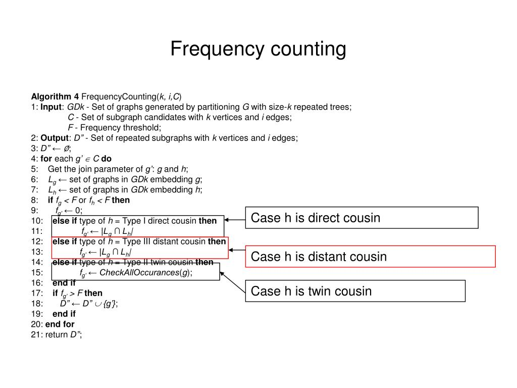 Frequency counting