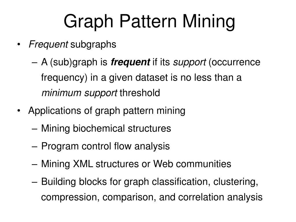 Graph Pattern Mining