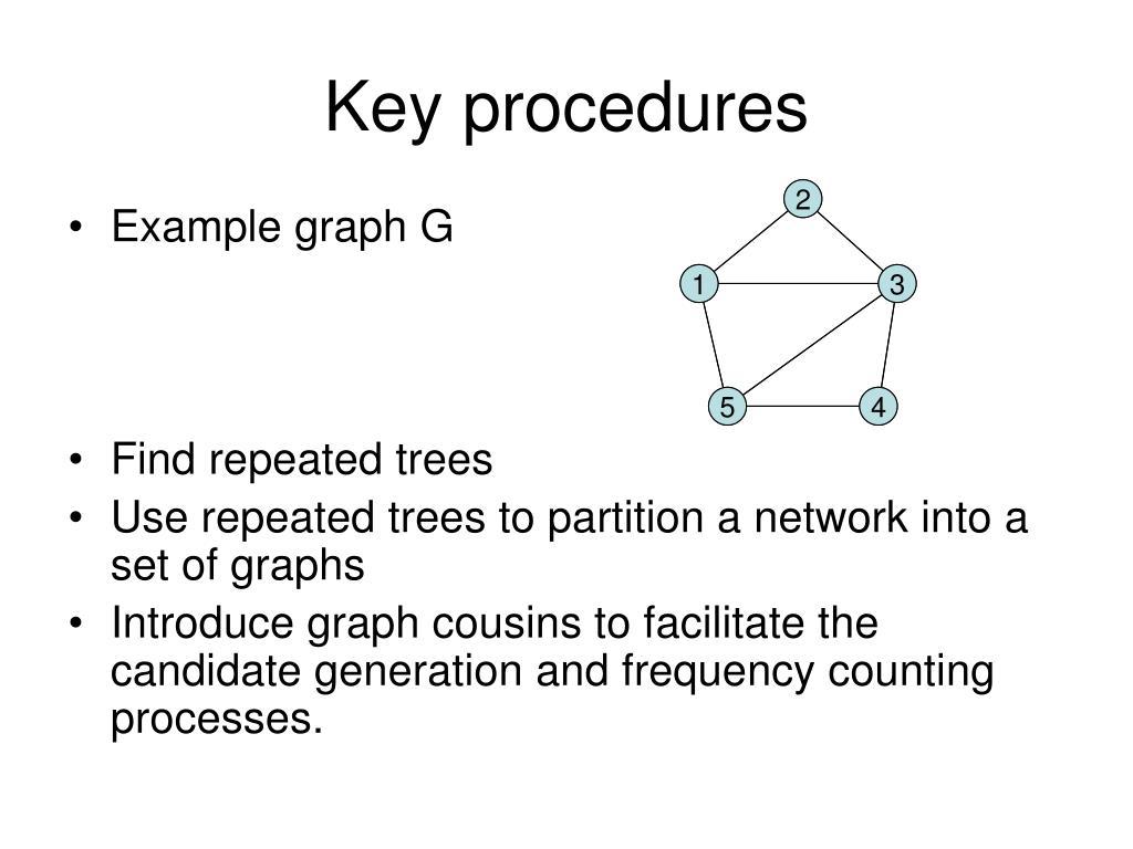 Key procedures