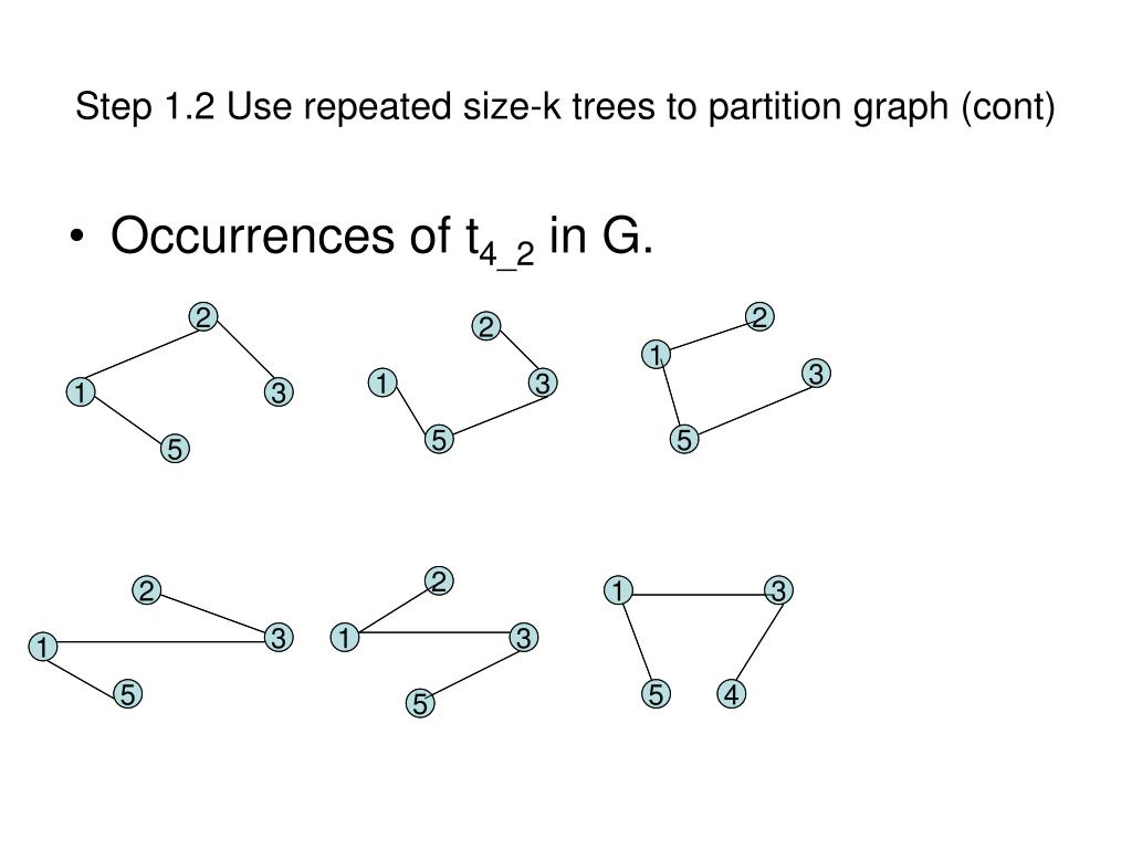 Step 1.2 Use repeated size-k trees to partition graph (cont)