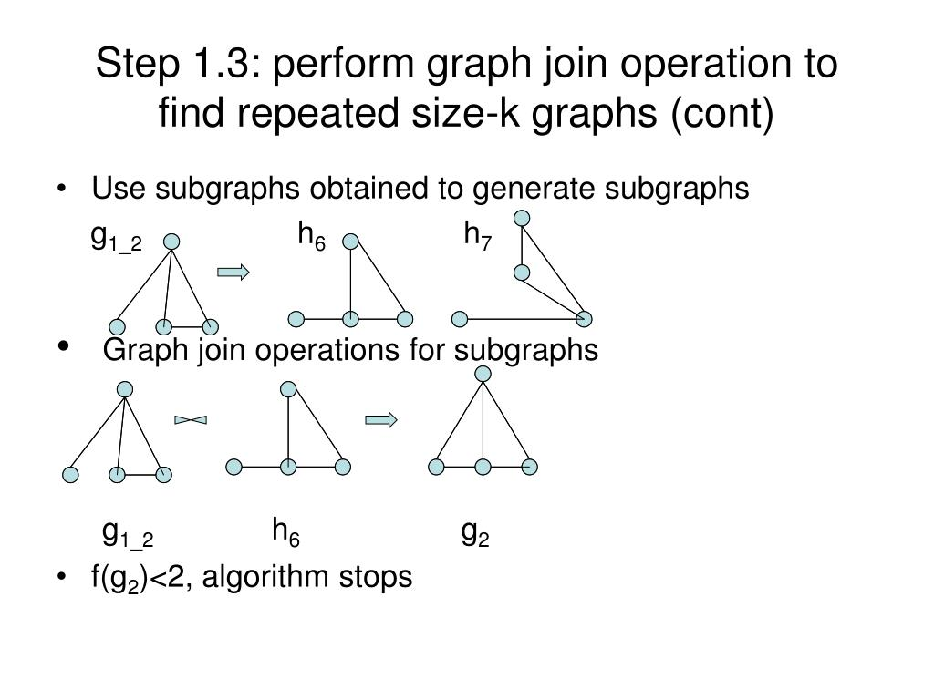 Step 1.3: perform graph join operation to find repeated size-k graphs (cont)